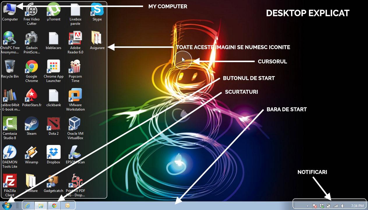 desktop explicat